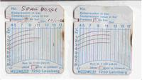 Kompression før og efter motor behandling med RVS-TEC.